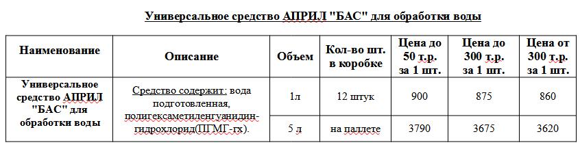 Tablitsa_6